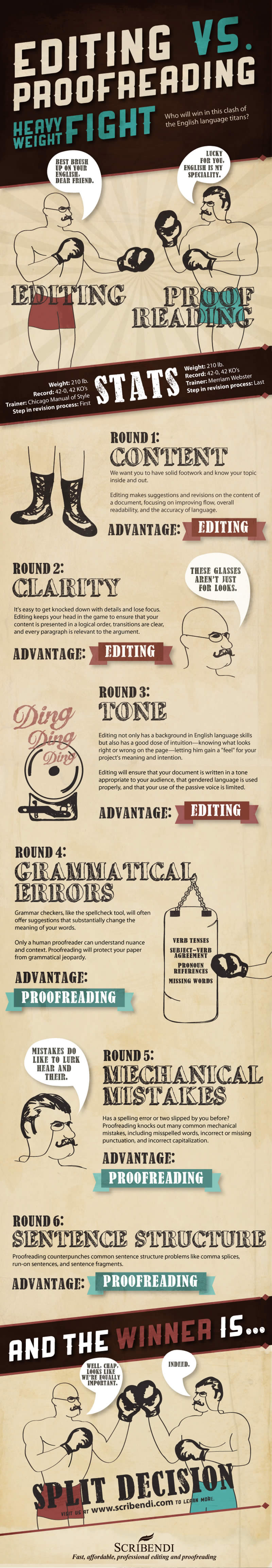 Proofreading_and_Editing_Infographic