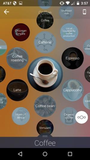 coffee blippart