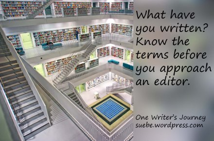 writing-terms